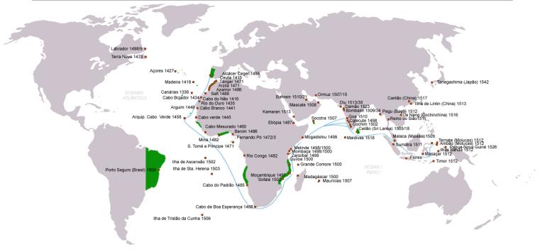 Império português1